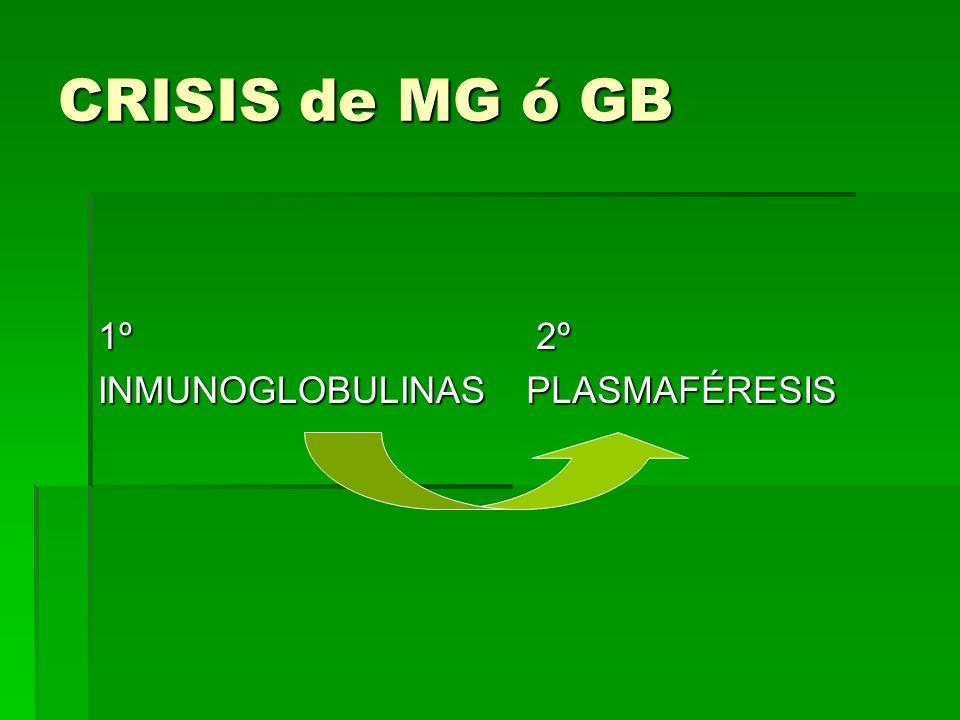 CRISIS de MG ó GB 1º INMUNOGLOBULINAS 2º PLASMAFÉRESIS