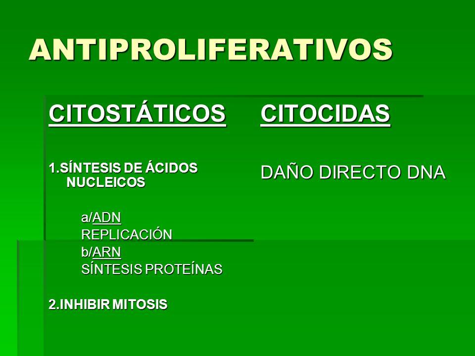 ANTIPROLIFERATIVOS CITOSTÁTICOS CITOCIDAS DAÑO DIRECTO DNA
