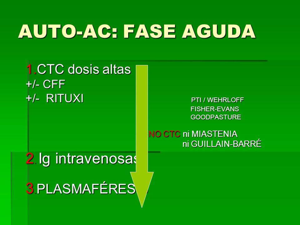 AUTO-AC: FASE AGUDA 2. Ig intravenosas 3.PLASMAFÉRESIS