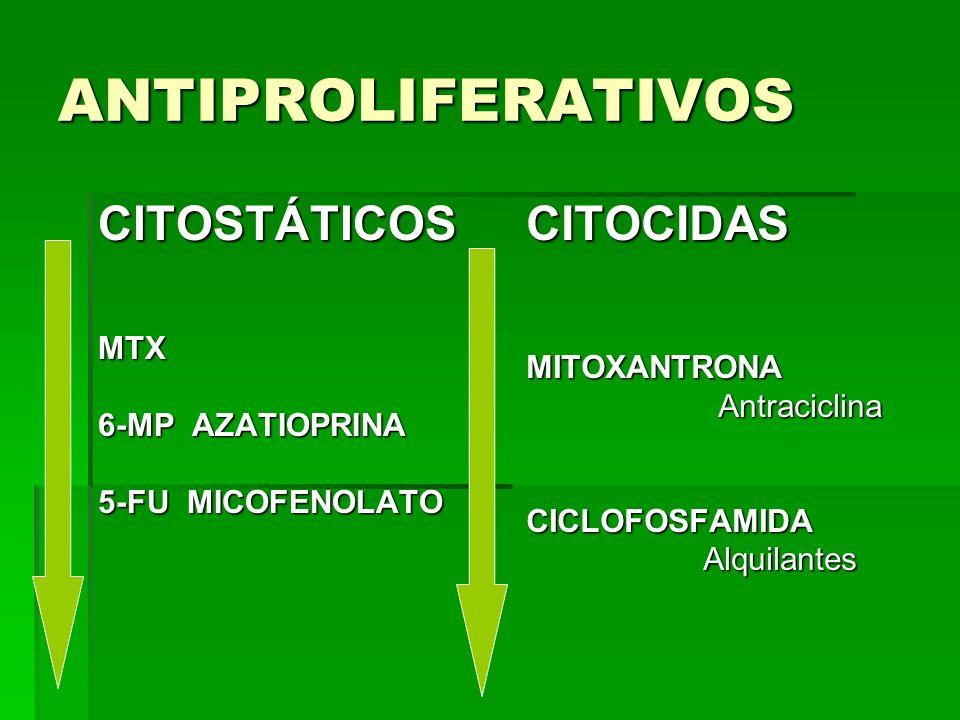 ANTIPROLIFERATIVOS CITOSTÁTICOS CITOCIDAS MTX MITOXANTRONA