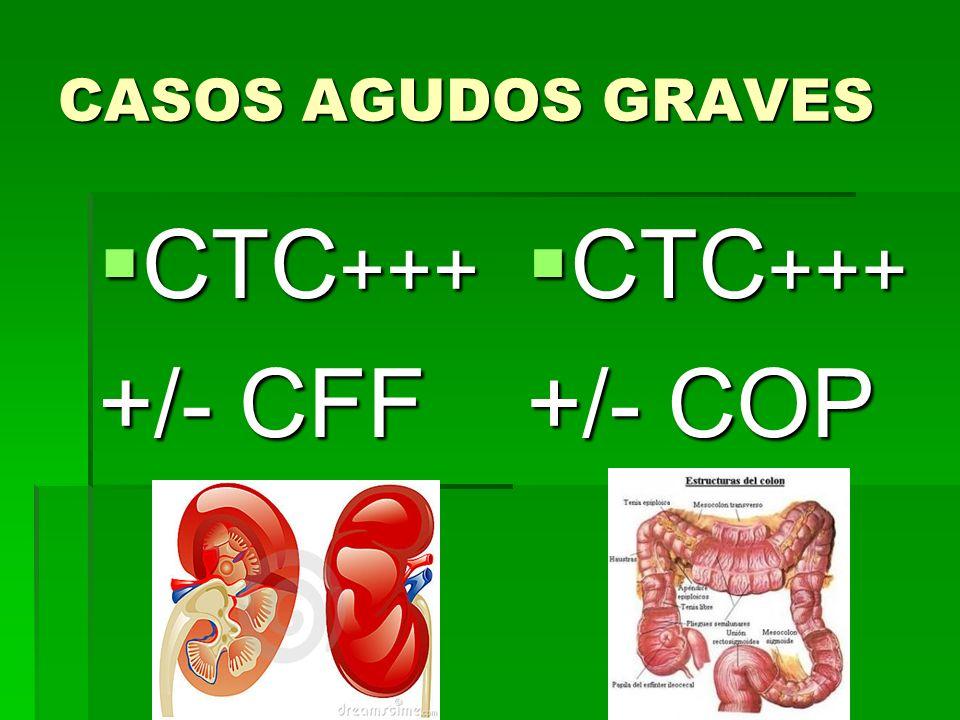 CASOS AGUDOS GRAVES CTC+++ +/- CFF CTC+++ +/- COP