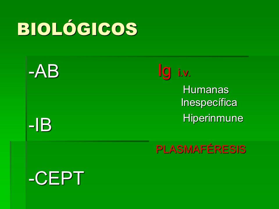 -AB -IB -CEPT BIOLÓGICOS Ig i.v. Humanas Inespecífica Hiperinmune
