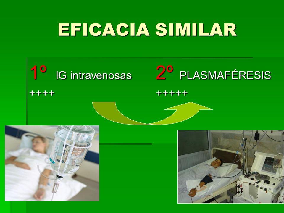 EFICACIA SIMILAR 1º IG intravenosas ++++ 2º PLASMAFÉRESIS +++++