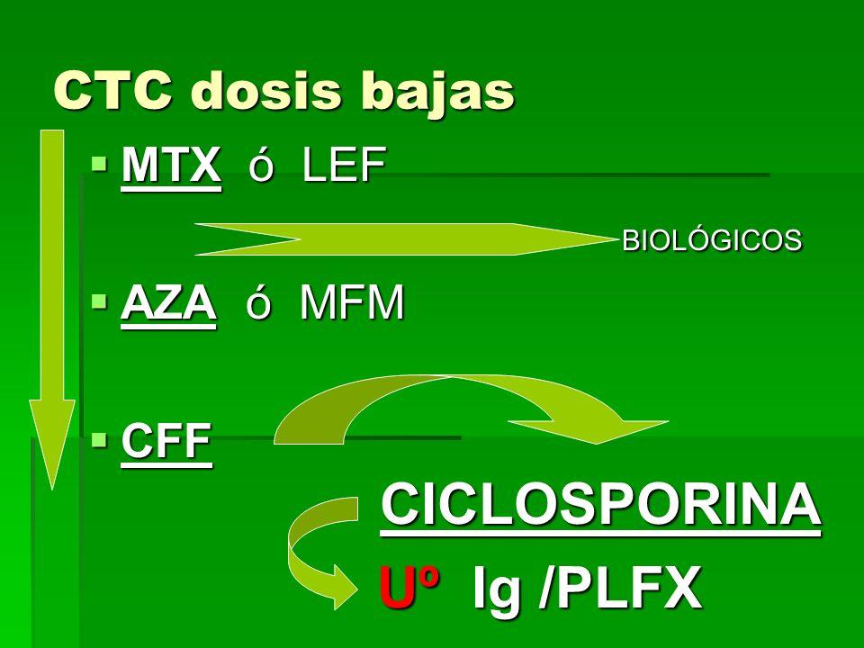 Uº Ig /PLFX CTC dosis bajas MTX ó LEF BIOLÓGICOS AZA ó MFM