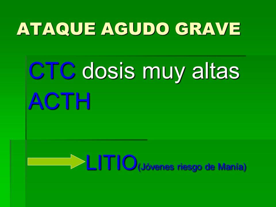 LITIO(Jóvenes riesgo de Manía)