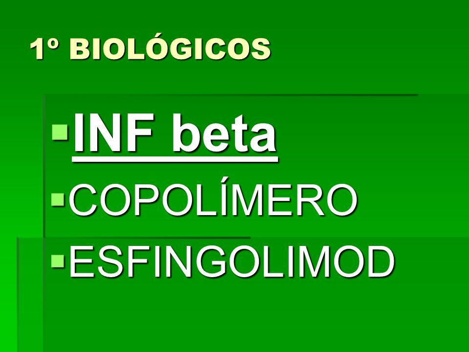 1º BIOLÓGICOS INF beta COPOLÍMERO ESFINGOLIMOD