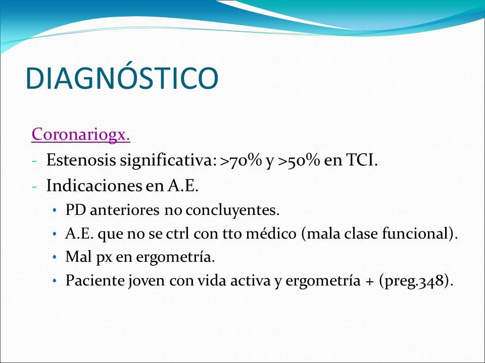 DIAGNÓSTICO Coronariogx.
