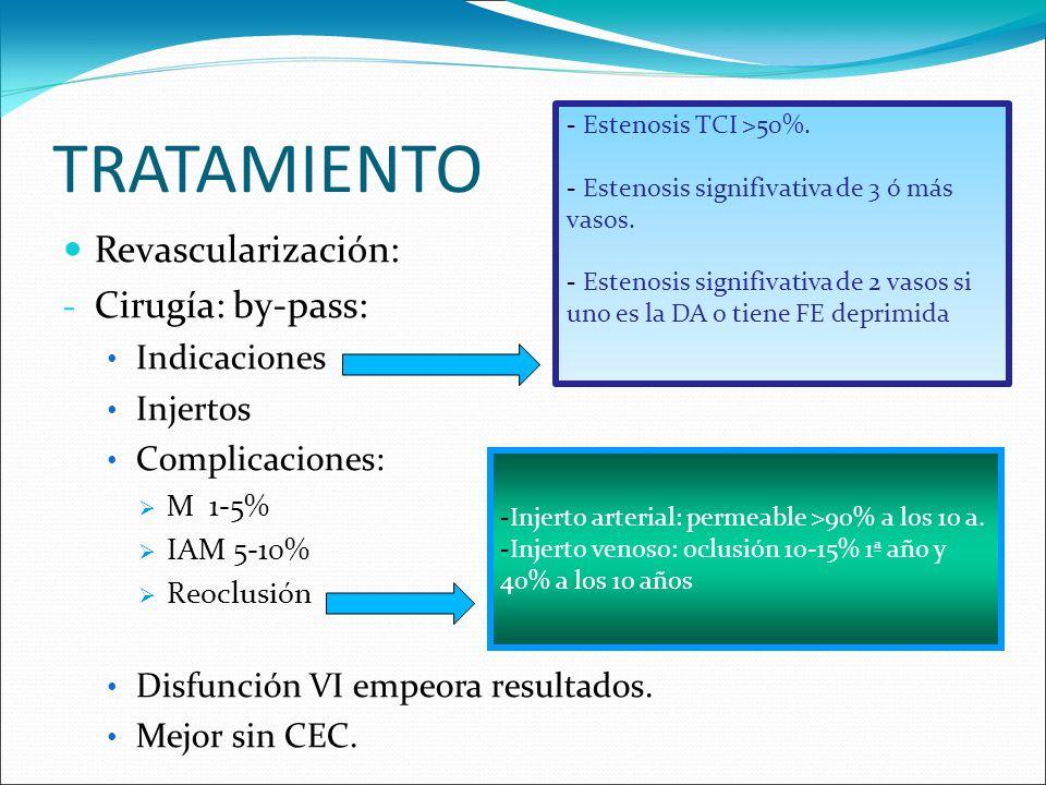 TRATAMIENTO Revascularización: Cirugía: by-pass: Indicaciones Injertos