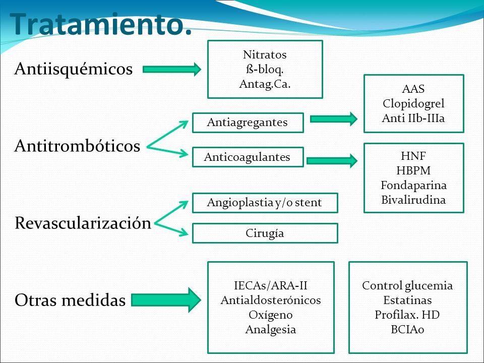 Angioplastia y/o stent