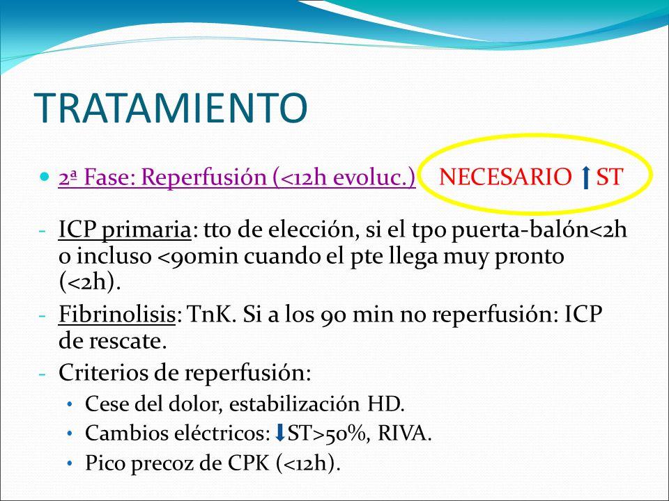 TRATAMIENTO 2ª Fase: Reperfusión (<12h evoluc.) NECESARIO ST
