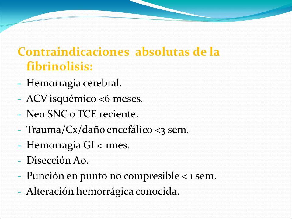 Contraindicaciones absolutas de la fibrinolisis: