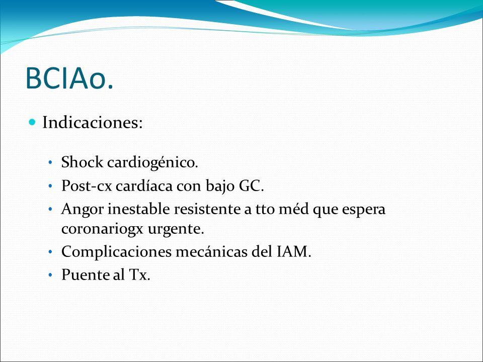 BCIAo. Indicaciones: Shock cardiogénico. Post-cx cardíaca con bajo GC.