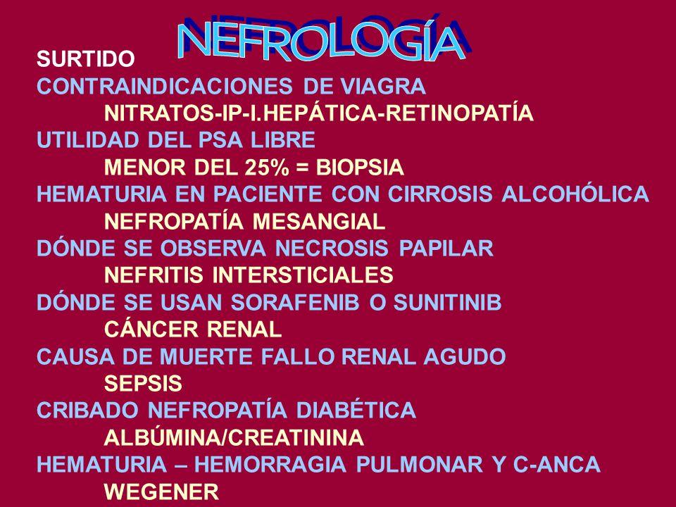 NEFROLOGÍA SURTIDO CONTRAINDICACIONES DE VIAGRA