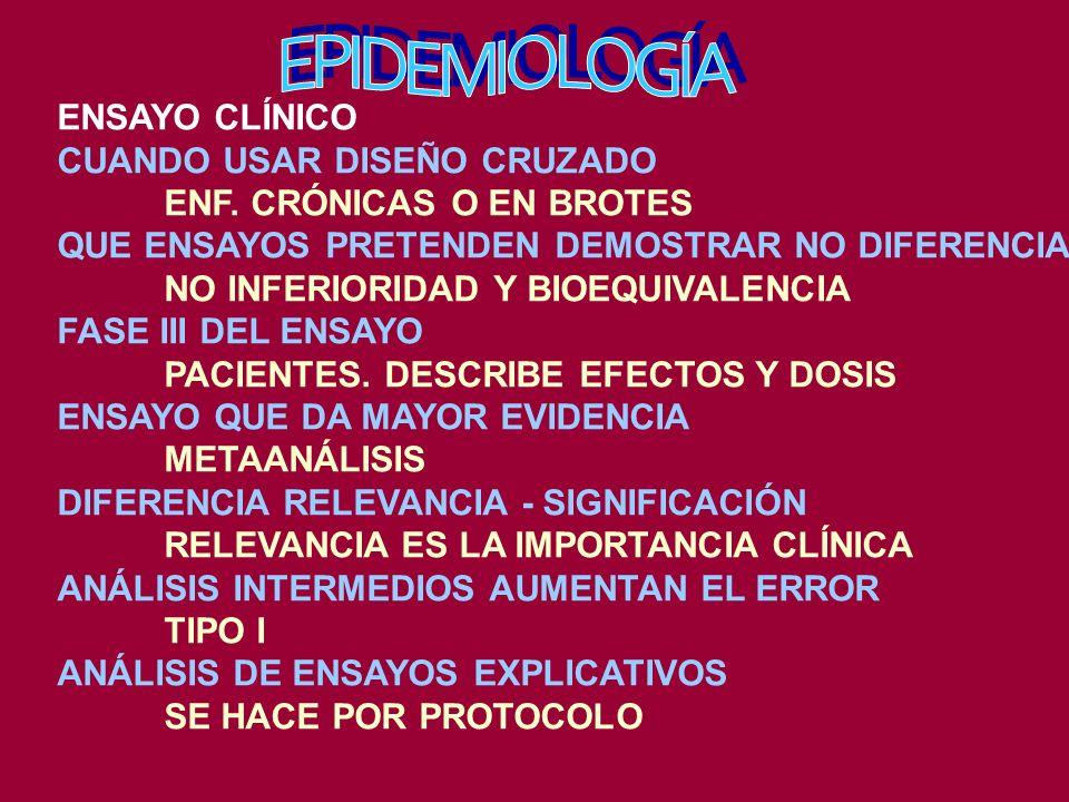 EPIDEMIOLOGÍA ENSAYO CLÍNICO CUANDO USAR DISEÑO CRUZADO