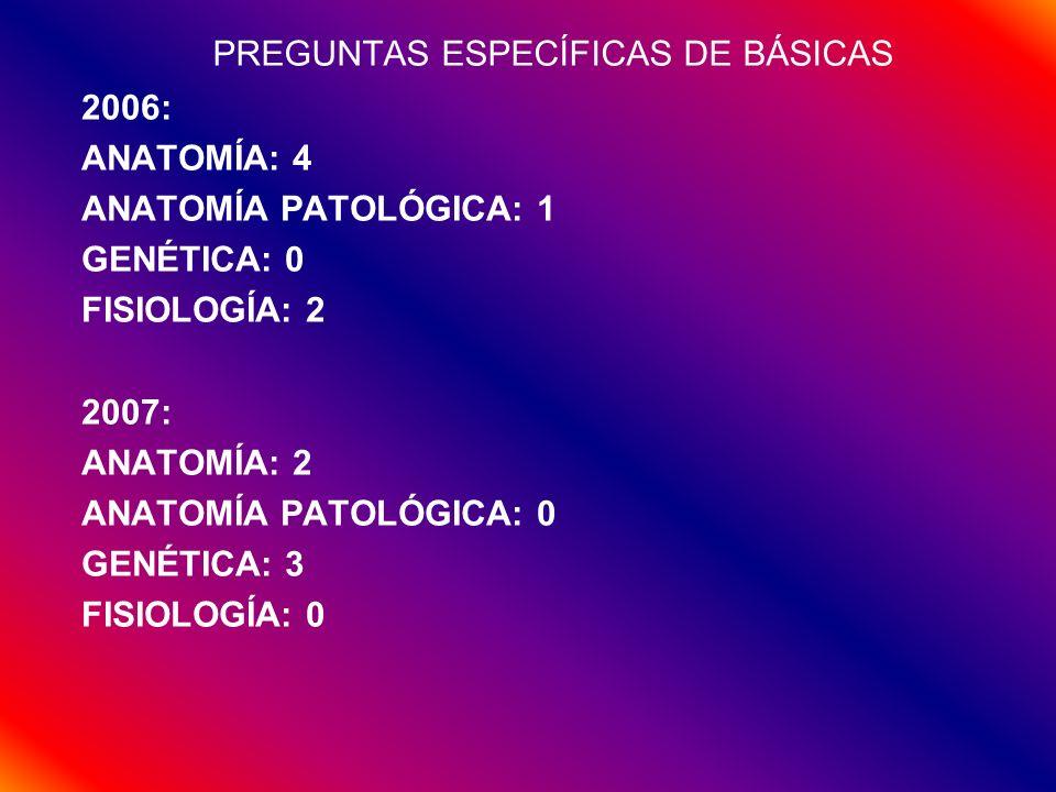 PREGUNTAS ESPECÍFICAS DE BÁSICAS