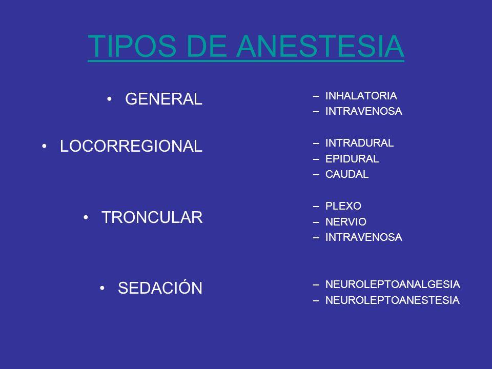 TIPOS DE ANESTESIA GENERAL LOCORREGIONAL TRONCULAR SEDACIÓN