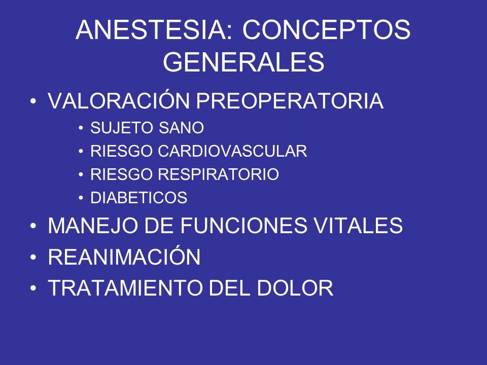 ANESTESIA: CONCEPTOS GENERALES