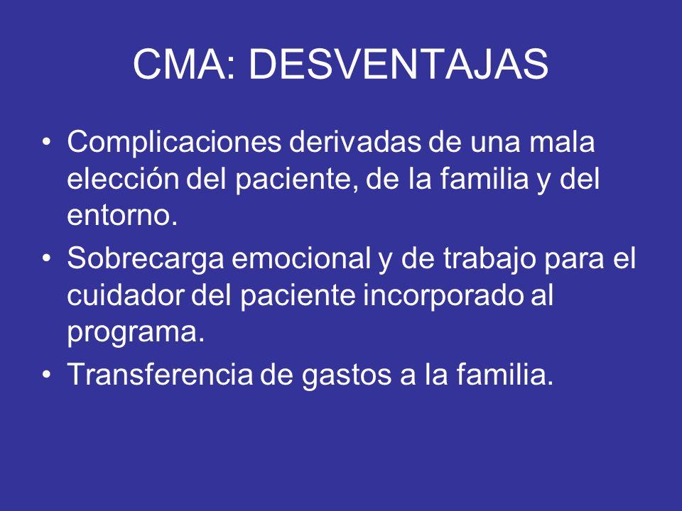 CMA: DESVENTAJASComplicaciones derivadas de una mala elección del paciente, de la familia y del entorno.