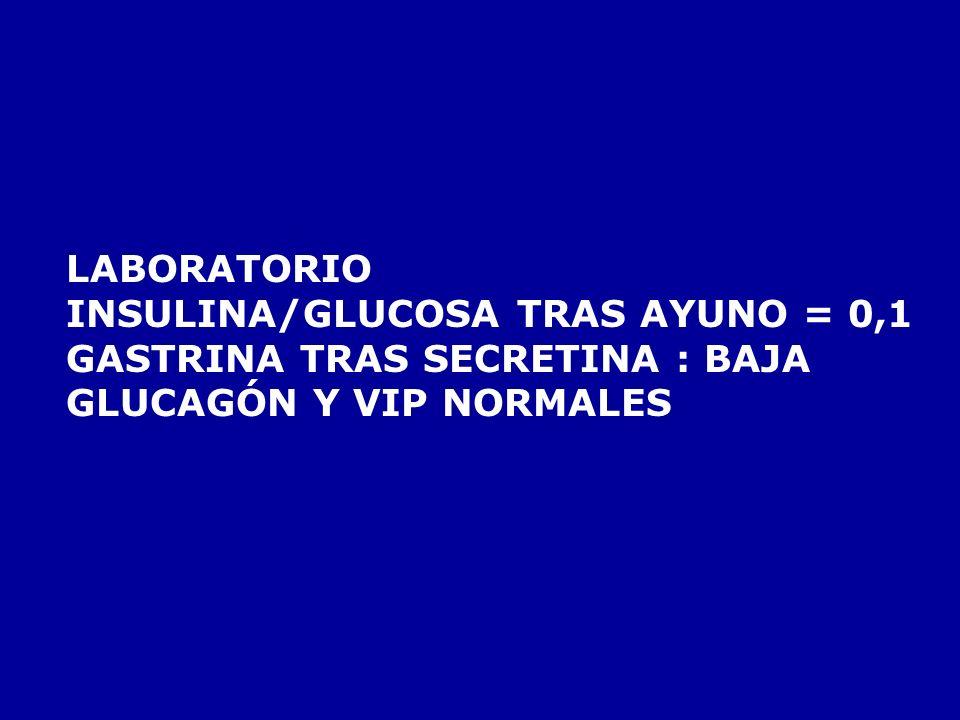 LABORATORIO INSULINA/GLUCOSA TRAS AYUNO = 0,1. GASTRINA TRAS SECRETINA : BAJA.