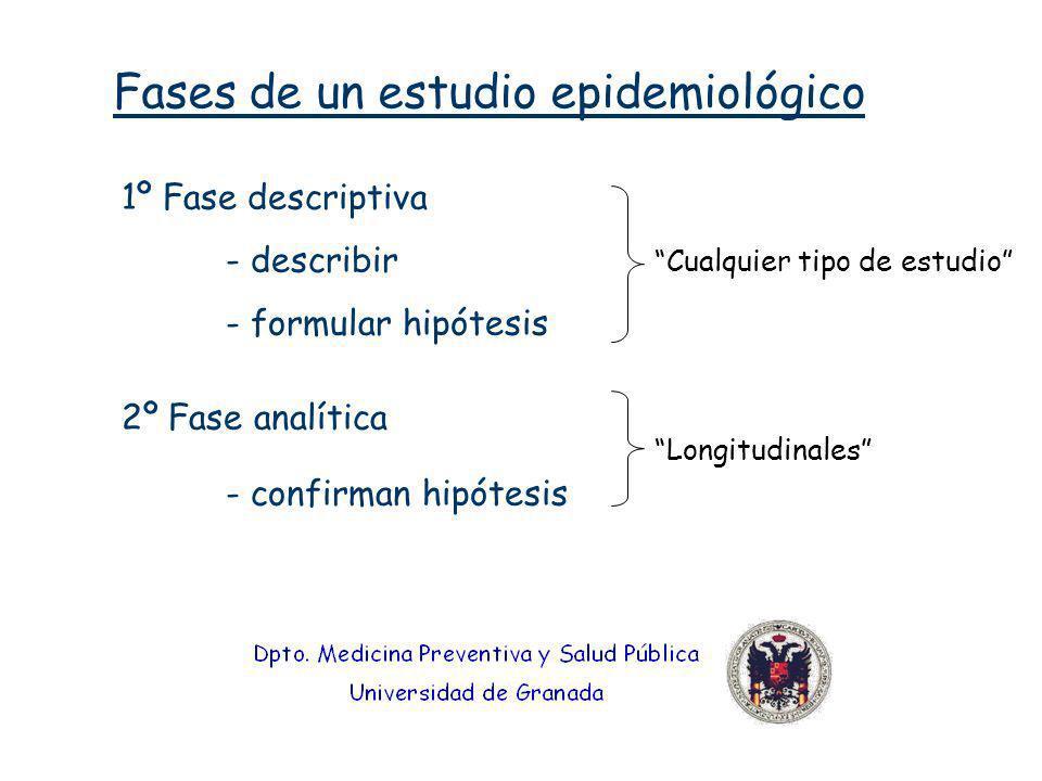 Fases de un estudio epidemiológico