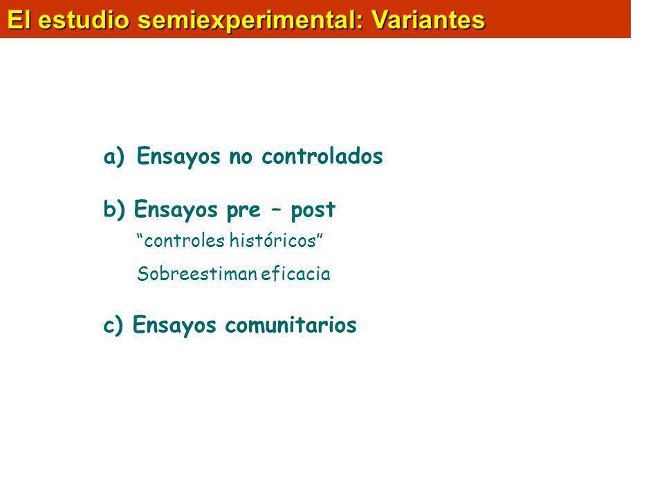 El estudio semiexperimental: Variantes