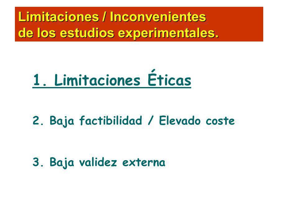 1. Limitaciones Éticas Limitaciones / Inconvenientes