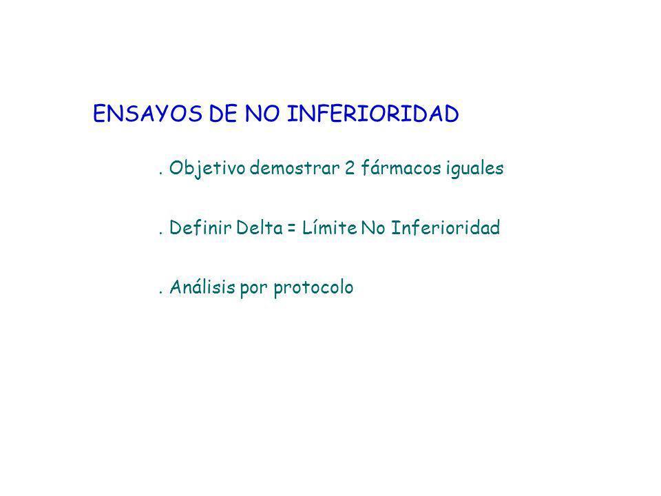 ENSAYOS DE NO INFERIORIDAD
