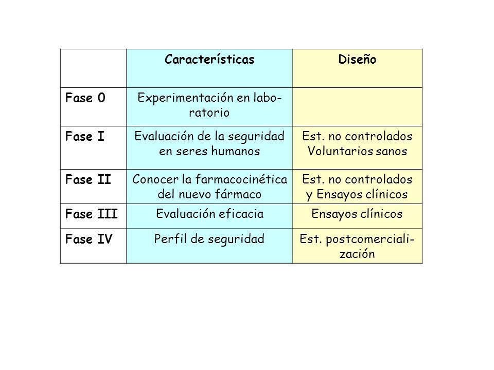 Características Diseño