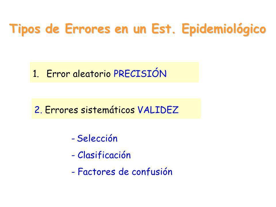 Tipos de Errores en un Est. Epidemiológico