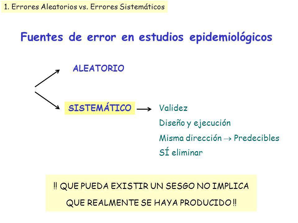 Fuentes de error en estudios epidemiológicos