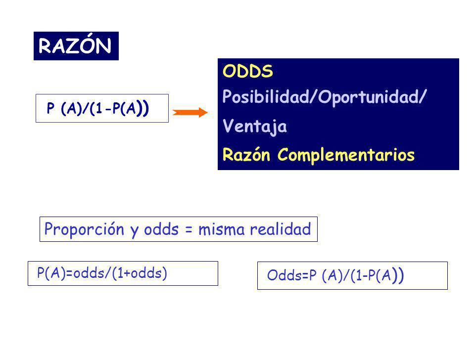 RAZÓN ODDS Posibilidad/Oportunidad/ Ventaja Razón Complementarios