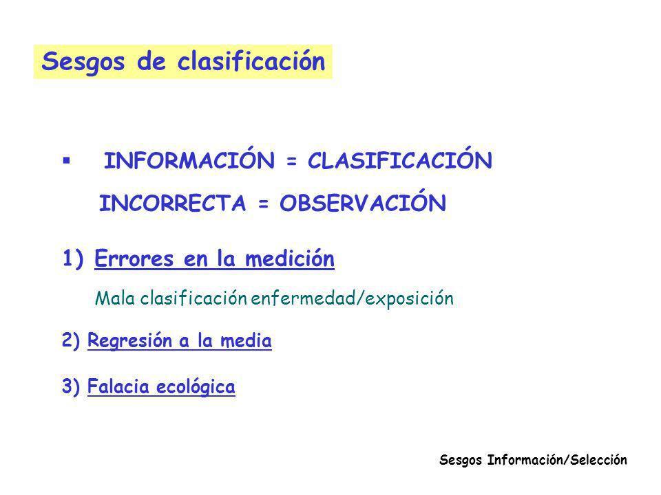 Sesgos de clasificación Sesgos Información/Selección