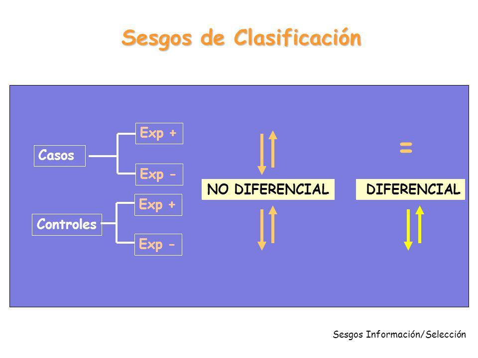 Sesgos de Clasificación