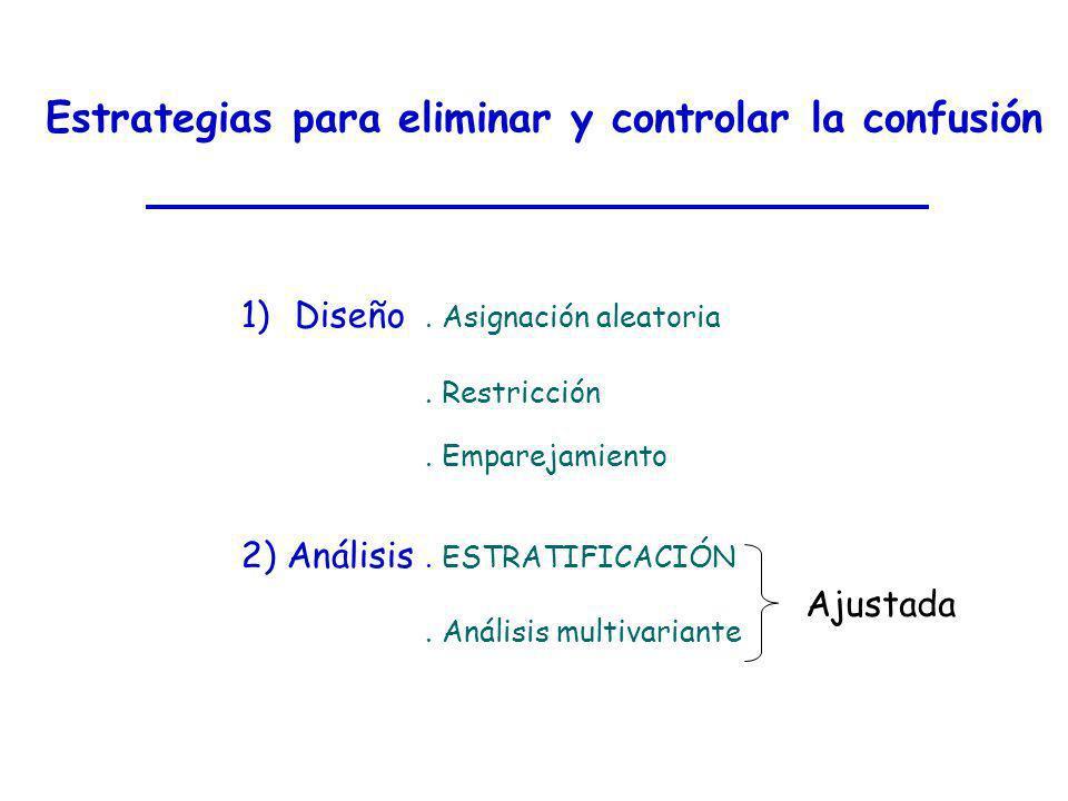 Estrategias para eliminar y controlar la confusión