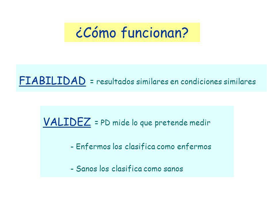 ¿Cómo funcionan FIABILIDAD = resultados similares en condiciones similares. VALIDEZ = PD mide lo que pretende medir.