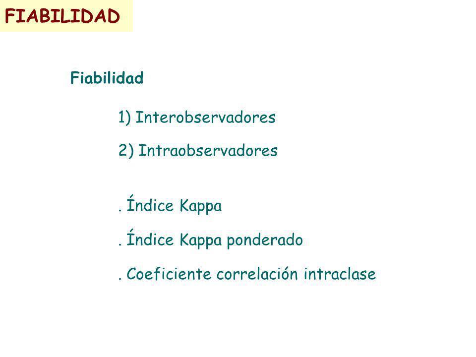 FIABILIDAD Fiabilidad 1) Interobservadores 2) Intraobservadores