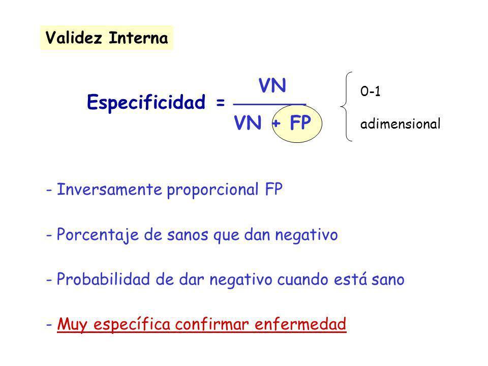 VN Especificidad = VN + FP Validez Interna