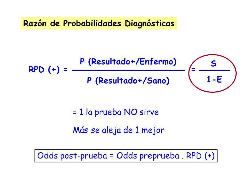 Razón de Probabilidades Diagnósticas