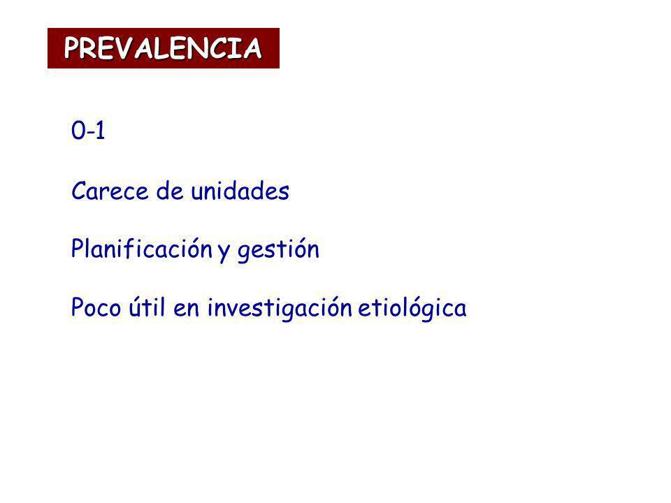PREVALENCIA 0-1 Carece de unidades Planificación y gestión