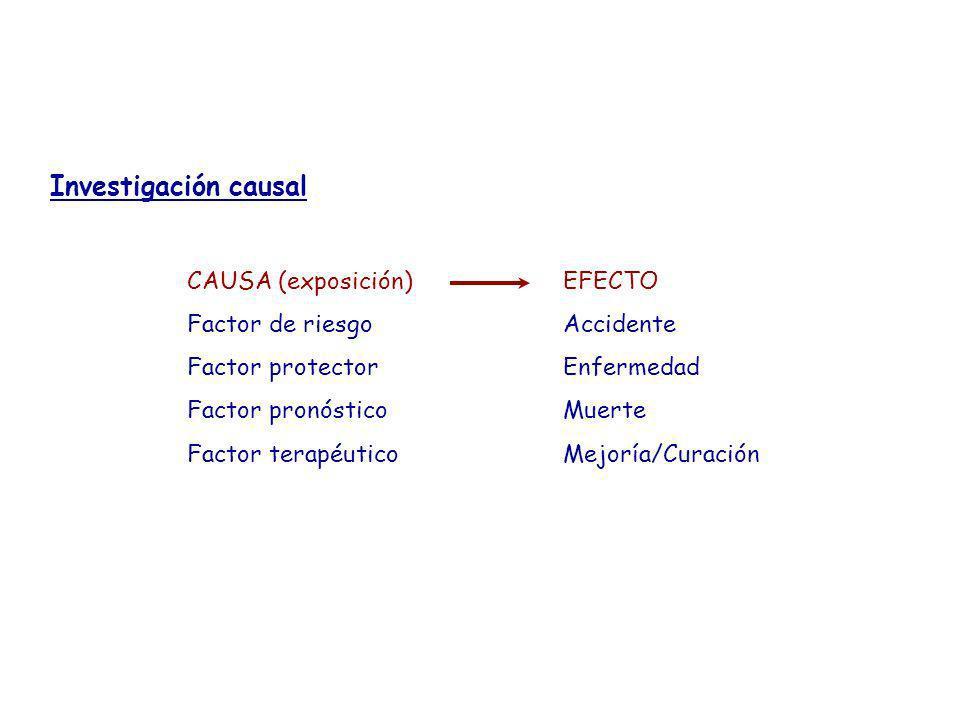 Investigación causal CAUSA (exposición) Factor de riesgo