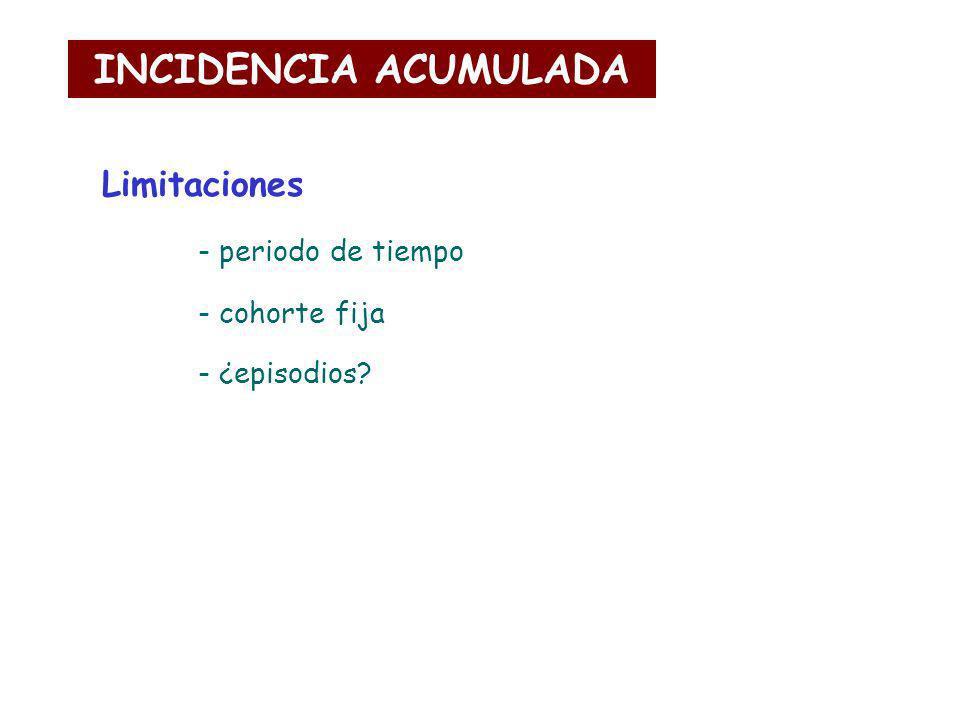 INCIDENCIA ACUMULADA Limitaciones - periodo de tiempo - cohorte fija
