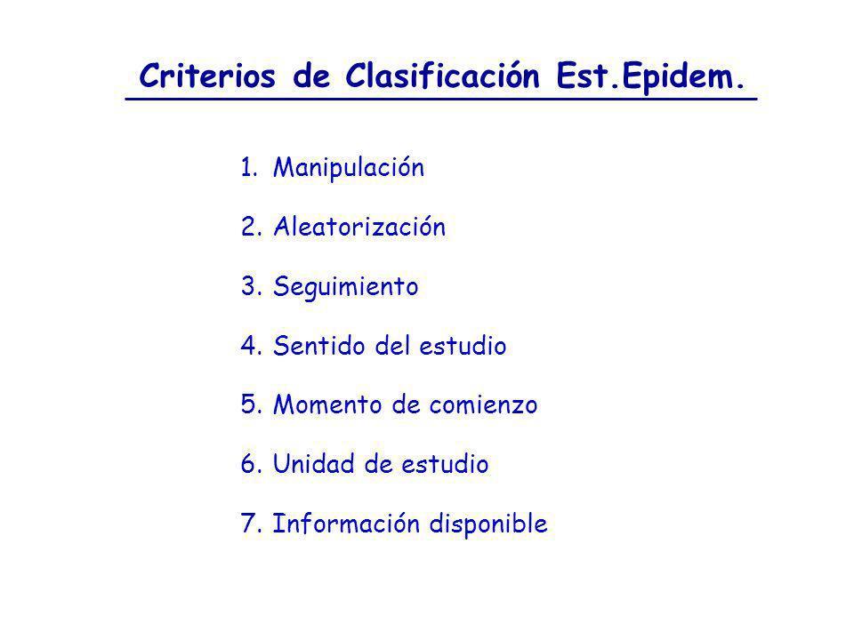 Criterios de Clasificación Est.Epidem.