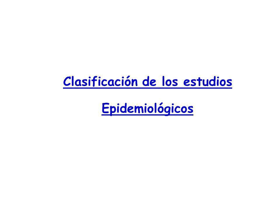 Clasificación de los estudios
