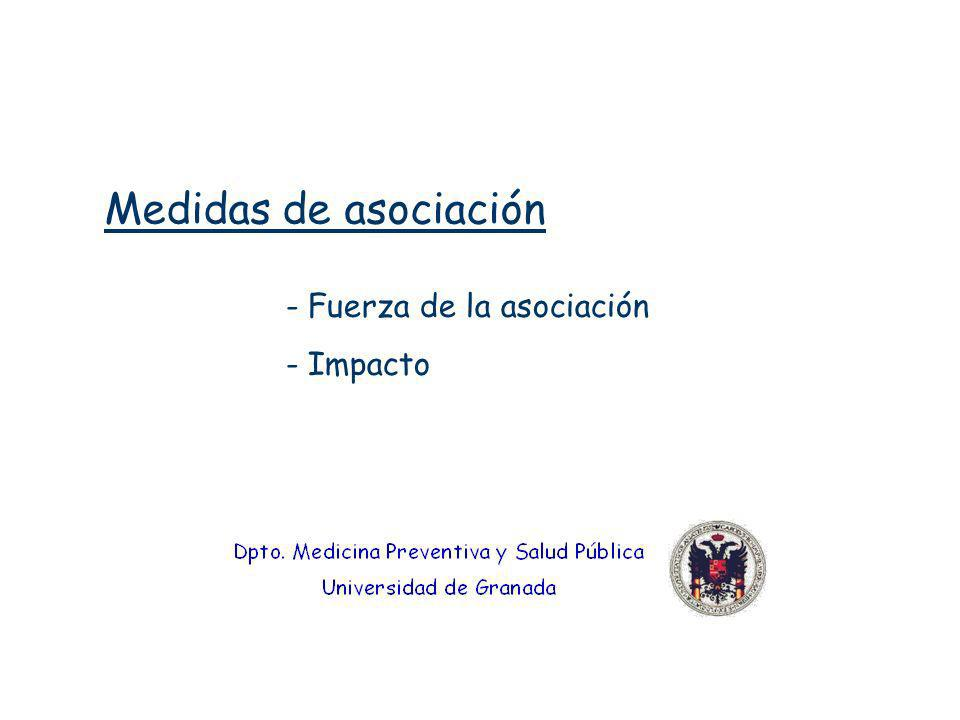 Medidas de asociación Fuerza de la asociación Impacto