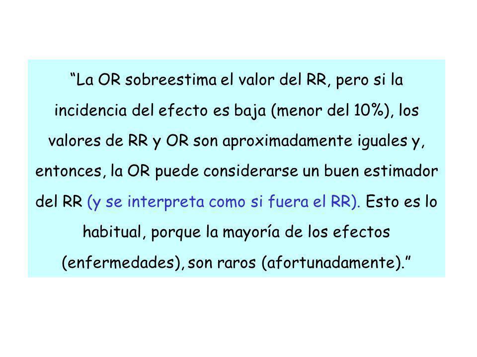 La OR sobreestima el valor del RR, pero si la incidencia del efecto es baja (menor del 10%), los valores de RR y OR son aproximadamente iguales y, entonces, la OR puede considerarse un buen estimador del RR (y se interpreta como si fuera el RR).