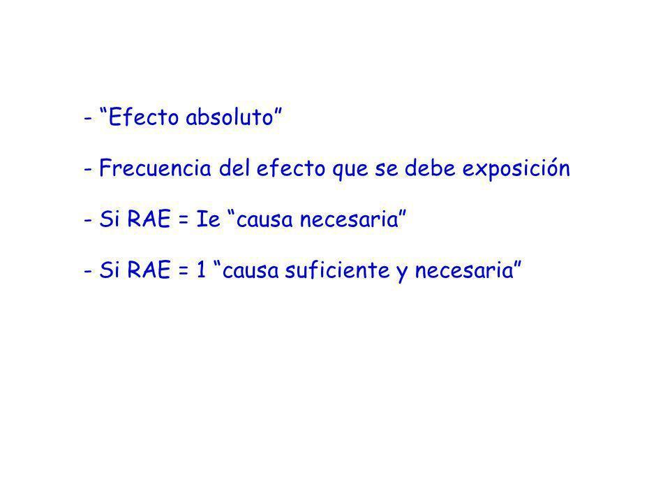 - Efecto absoluto Frecuencia del efecto que se debe exposición.