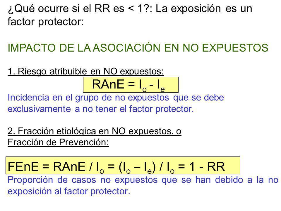 FEnE = RAnE / Io = (Io – Ie) / Io = 1 - RR