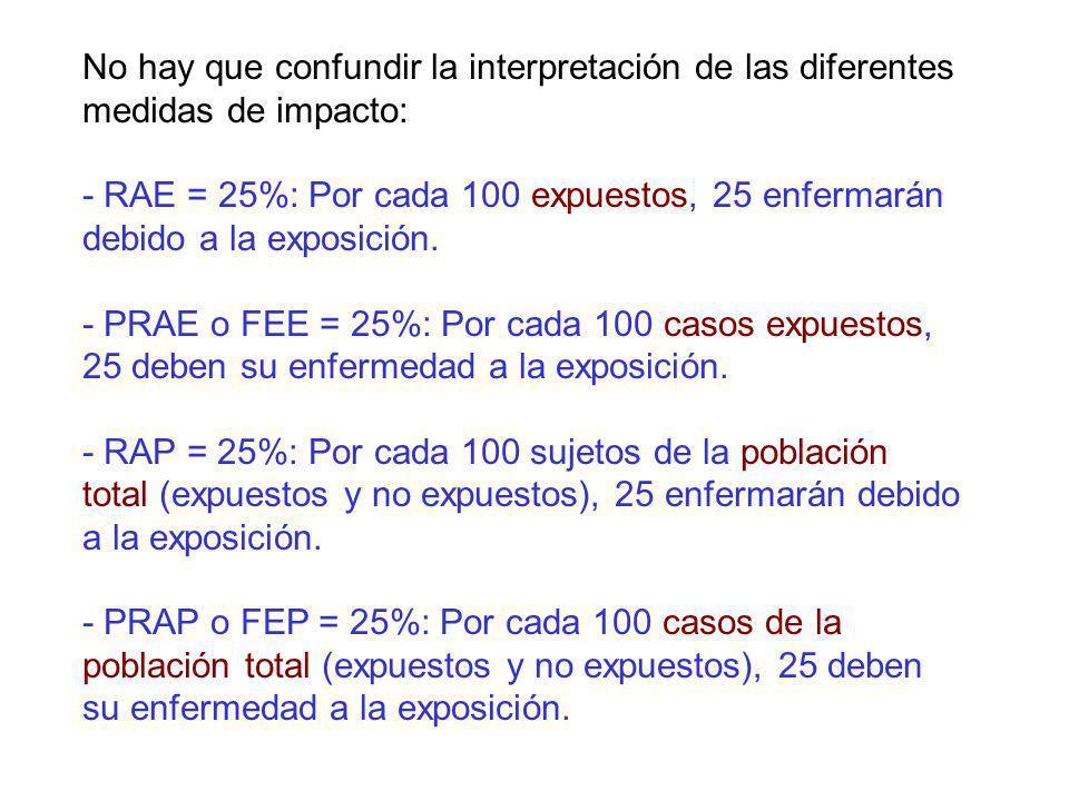 No hay que confundir la interpretación de las diferentes medidas de impacto: