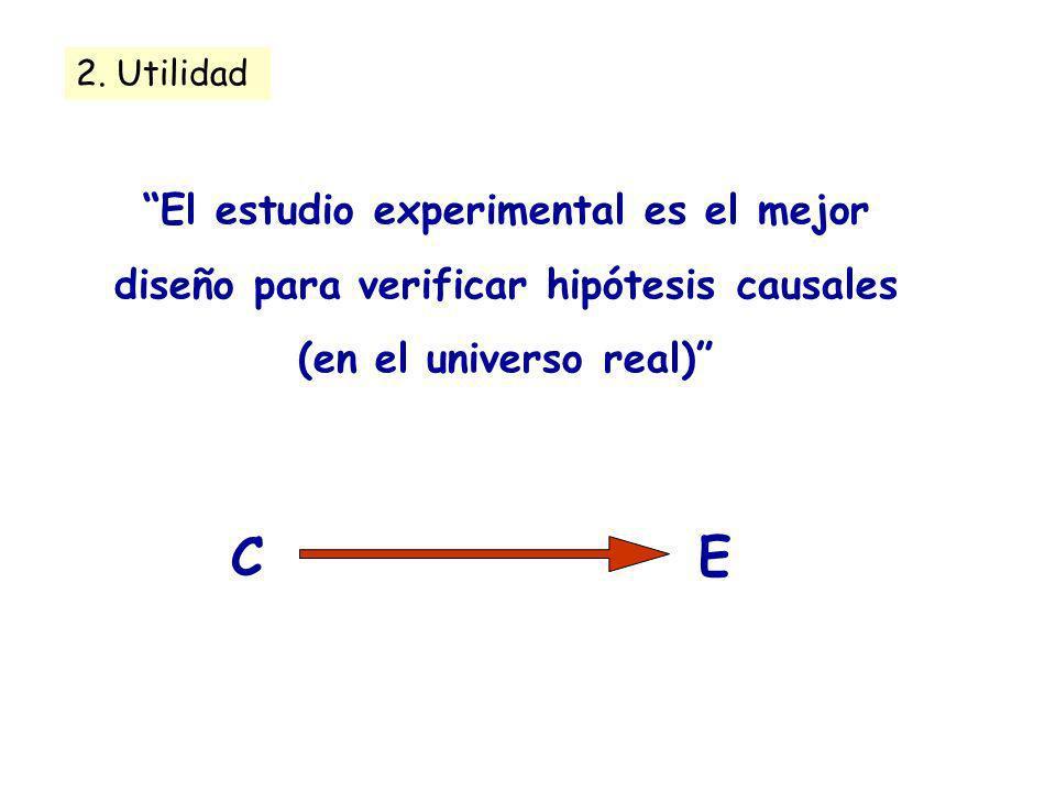 2. Utilidad El estudio experimental es el mejor diseño para verificar hipótesis causales (en el universo real)