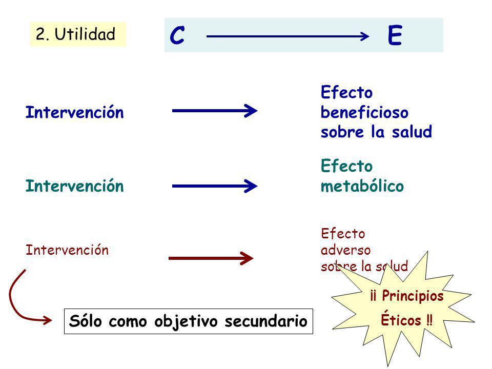 C E 2. Utilidad Efecto Intervención beneficioso sobre la salud Efecto